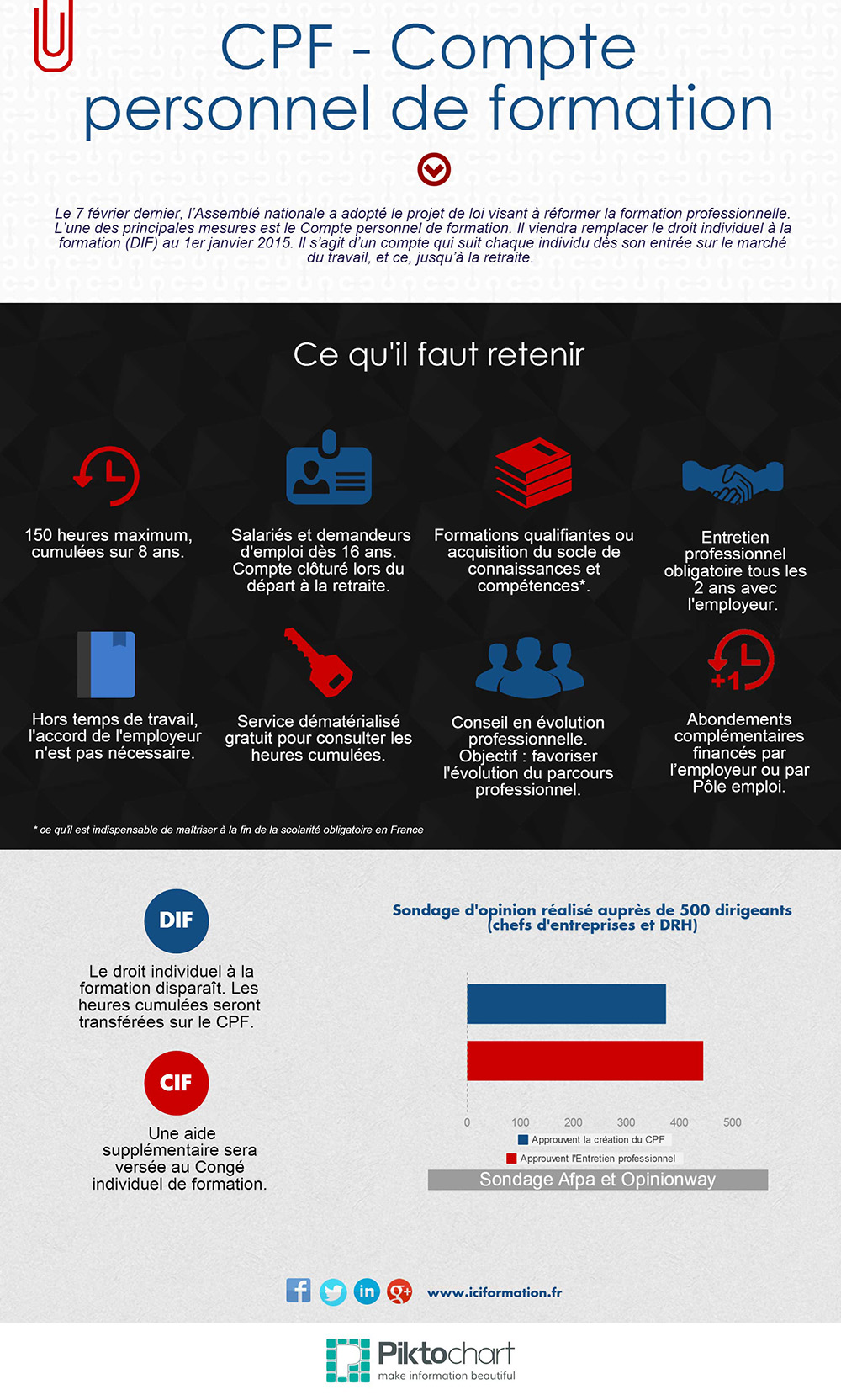infographie-cpf